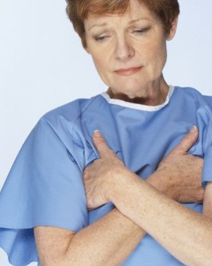 symptoms of angina in women