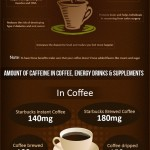 Is-caffeine-and-coffee-OK-for-weight-loss